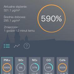 #smog #krakow#visitmalopolska #instaphoto #nowahuta