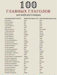 Топ 100 глаголов английского языка в трёх формах с переводом / Неформальный Английский