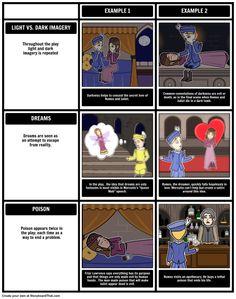 9 Best The Wedding Dance Images Plot Diagram Lesson Planning Mariage