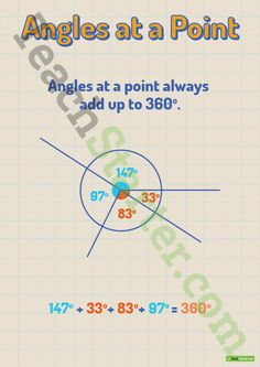 Angles at a Point Poster Teaching Resource