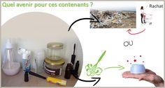 Le fait-maison permet de s'interroger sur notre consommation de produits cosmétique mais aussi sur le devenir de leurs contenants. Le recyclage est un procédé qui consiste à réutiliser partiellemen…