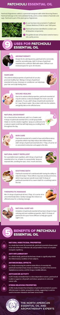 Patchouli Essential Oil Uses & Benefits