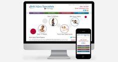 online digital marketing services