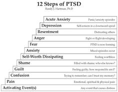 Life Spot: 12 Steps To PTSD, by Randy J. Hartman, Ph.D