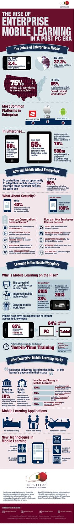 The Rise of Enterprise Mobile Learning - Scroll down to the bottom half of this infographic for what you should be paying attention to and preparing to implement.