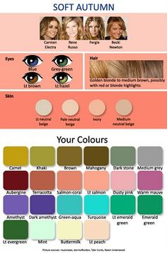 This really helpful! To know what colors go better with your skin tone!