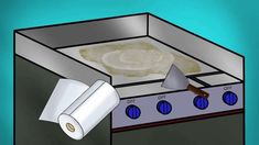 Why clean the flat top grill? - Cookeryaki