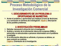 investigacion comercial - Buscar con Google