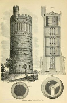 1867 - Croydon Water Tower, Surrey - Architecture of Surrey - Archiseek.com