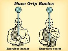 Resultado de imagen para MACEBELL training