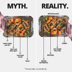 20 Food Myths Debunked By A Fitness And Nutrition Coach - MetDaan Holistic Nutrition, Healthy Nutrition, Healthy Eating, Healthy Food, Paleo Diet, Healthy Weight, Healthy Cooking, Clean Recipes, Healthy Dinner Recipes