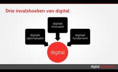 Wat is digital? Drie dimensies van het begrip digital