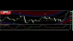 AUD/USD NZD/USD trade Best Forex Trading System 21 DEC 2017 Review -fore...