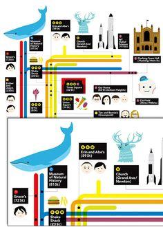 Metro Map themed Design - child's mind