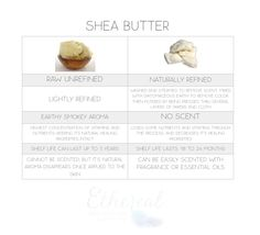 Shea Butter is the nourishing base I use in Ethereal Aromatherapy Cremes.  Know the difference between Raw and Refined Shea Butter.