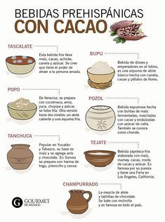Food N, Good Food, Food And Drink, Yummy Food, Mexican Dishes, Mexican Food Recipes, Chocolates, Bento, Café Chocolate