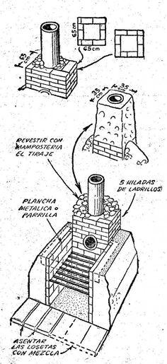 Como hacer una barbacoa o parrilla de ladrillos ideas casa pinterest parrilla de ladrillo - Hacer chimenea barbacoa ...