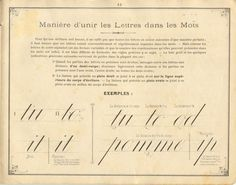 French instruction manual, 1900, page 11, Cursive -- how to join letters up within words.