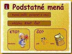 PPT - PaedDr. Jana Humeníková PowerPoint Presentation - ID:5288230 Presentation, Teacher, Education, Free, Teaching, Training, Educational Illustrations, Learning