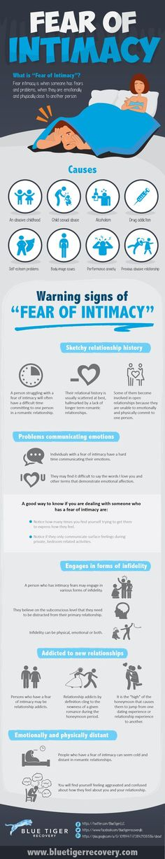 Check out this infographic presented by Blue Tiger Recovery LLc which provides warning signs of Fear of Intimacy.
