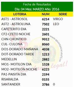 Noticias de Cúcuta: Resultado de las loterías jugadas el viernes 4 de ...