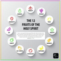 fruits of the holy spirit catholic