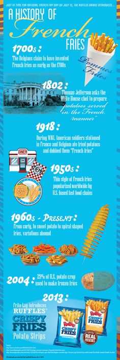 History of French Fries [INFOGRAPHIC]
