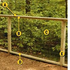 DIY garden fencing (a Home Depot tutorial) @jill Donaldson you should try this!