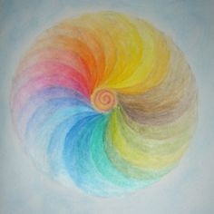 Waldorf ~ 6th grade ~ Math ~ Geometry ~ Movements of circles