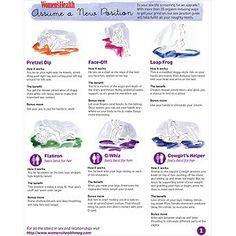 best position womens health