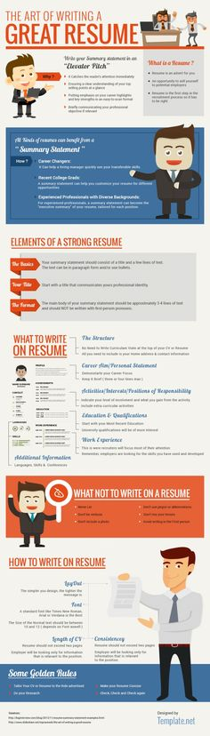 Also, as much as you probably want to know what goes into a great resume, understand what all shouldn't go into your resume too. There are certain blatant mistakes done by the applicants while writing a professional resume. Go through the infographic here and become an expert. http://www.classycareergirl.com/2016/06/writing-perfect-resume/