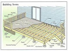 the best free outdoor deck plans and designs backyard ideas