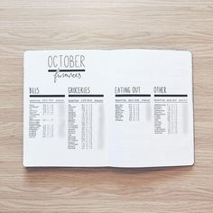 finance journal finances tracking in a bullet jour - finance Bullet Journal 2019, Bullet Journal Inspo, Bullet Journal Ideas Pages, Bullet Journal Layout, Bullet Journal Finance, Bullet Journals, Bullet Journal Expense Tracker, Bujo, Finance Tracker
