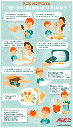 Как научить ребенка правильно питаться