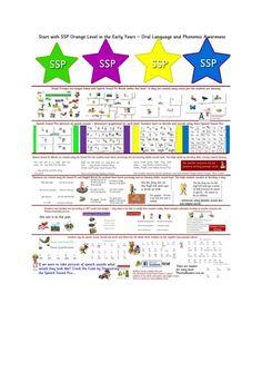 Parent Letter - Prep teachers using SSP 2014