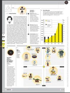 a5662e04ccab 12 Best Typography magazine design images