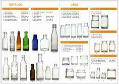 type of jars