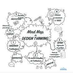 le mind-mapping du design thinking Mind Map Art, Mind Maps, Design Thinking, Design Mind Map, Art Journal Prompts, Info Board, Paris France, Blooms Taxonomy, Personalized Wedding