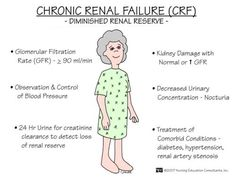 CRF ~ Diminished renal reserve