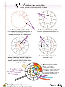 Visit the post for more. Mandala Art Lesson, Mandala Artwork, Mandala Drawing, Mandala Painting, Mandala Dots, Mandala Pattern, Pattern Art, Mandala Painted Rocks, Graph Paper Art
