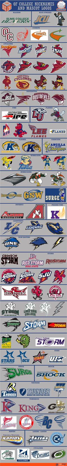 The Best of College Nicknames and Mascots logos College Football Logos, Sports Team Logos, College Sport, Sports Decals, Sports Art, Team Mascots, Major League Soccer, Great Logos, Logo Sign