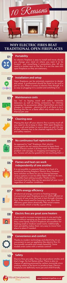 10 reasons why electric fires beat traditional open fireplaces Open Fireplace, Electric Fireplace, Fireplace Design, Electric Fires, House Extensions, Led Technology, Decorating Your Home, Infographic, Traditional