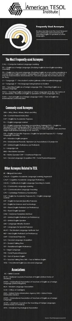 Acronyms for TESOL