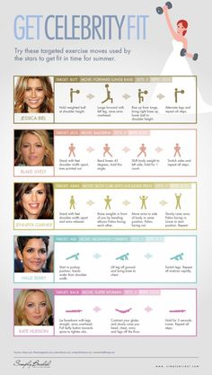 Get Fit: Celebrity Style Infographic