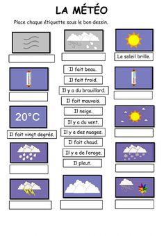Ficha online de La météo