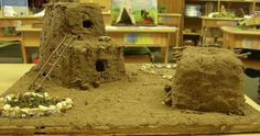 Shelters and Houses Project (3rd) - Archived SBS Grade 3