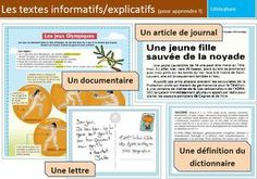 Types de textes en français - kinds of texts in French French Teaching Resources, Teaching French, Teaching Writing, Kind Of Text, Core French, French Classroom, Cycle 3, French Teacher, French Quotes