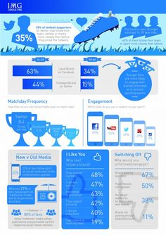 IMG Consulting Fan Engagement Survey_Infographic_Final