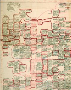 Do you outline your writing?  Take a look at various Famous Authors Handwritten Outlines for Great Works of Literature #writing #writingtips #outlining
