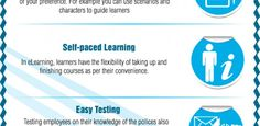 Image for E-learning to Ensure Adherence to your Company's Policies – An Infographic